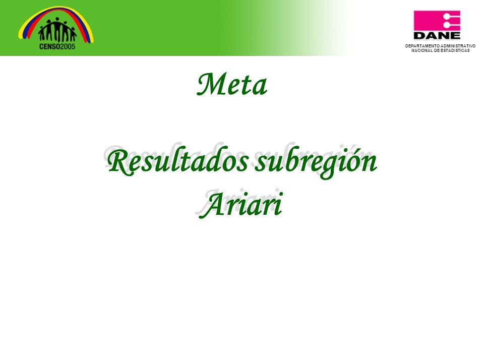 Resultados subregión Ariari Resultados subregión Ariari Meta