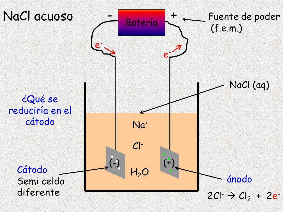 Batería +- Fuente de poder (f.e.m.) e-e- e-e- NaCl (aq) (-)(+) Cátodo Semi celda diferente NaCl acuoso ánodo 2Cl - Cl 2 + 2e - Na + Cl - H2OH2O ¿Qué s