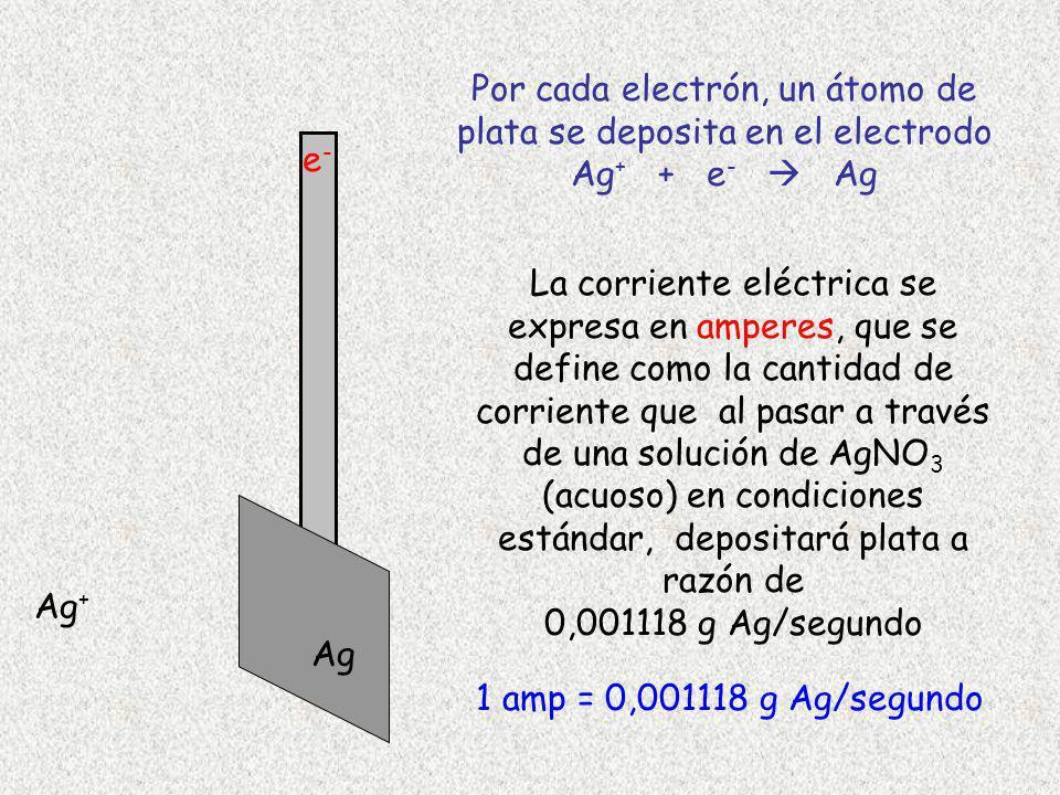 e-e- Ag + Ag Por cada electrón, un átomo de plata se deposita en el electrodo Ag + + e - Ag La corriente eléctrica se expresa en amperes, que se defin