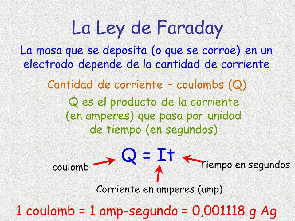 La Ley de Faraday La masa que se deposita (o que se corroe) en un electrodo depende de la cantidad de corriente Cantidad de corriente – coulombs (Q) Q