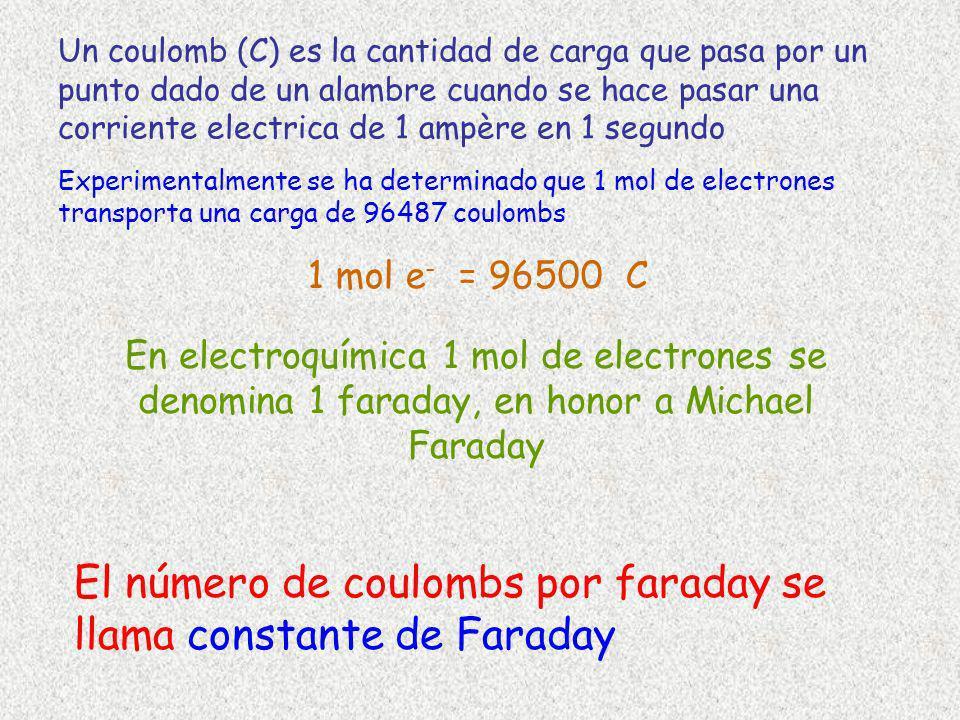 Un coulomb (C) es la cantidad de carga que pasa por un punto dado de un alambre cuando se hace pasar una corriente electrica de 1 ampère en 1 segundo