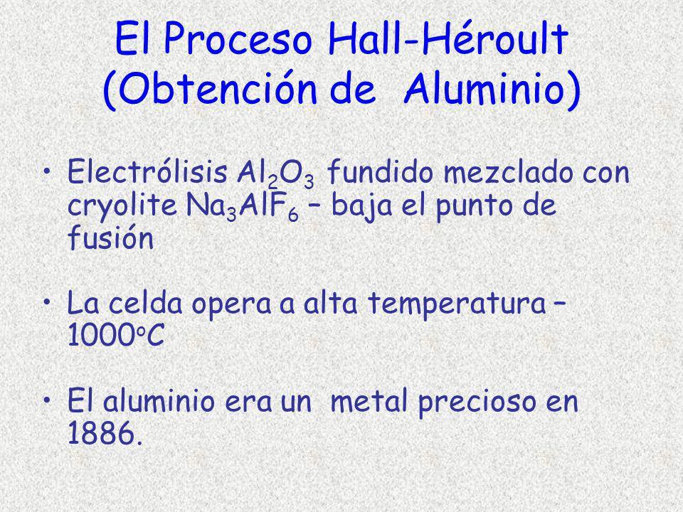 El Proceso Hall-Héroult (Obtención de Aluminio) Electrólisis Al 2 O 3 fundido mezclado con cryolite Na 3 AlF 6 – baja el punto de fusión La celda oper