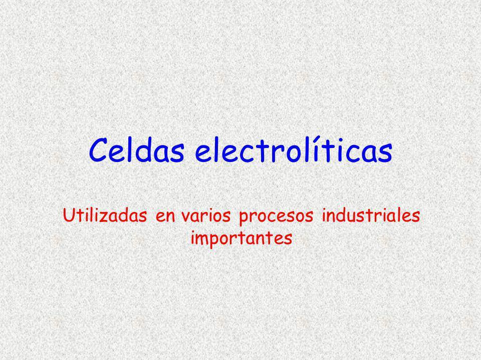 batería +- Electrodos inertes fem Recipiente e-e- e-e- Medio conductor La Celda Signo o polaridad de los electrodos (-)(+)