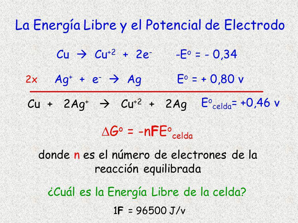 G o = -n F E o celda La Energía Libre y el Potencial de Electrodo Cu Cu +2 + 2e - -E o = - 0,34 Ag + + e - Ag E o = + 0,80 v 2x Cu + 2Ag + Cu +2 + 2Ag