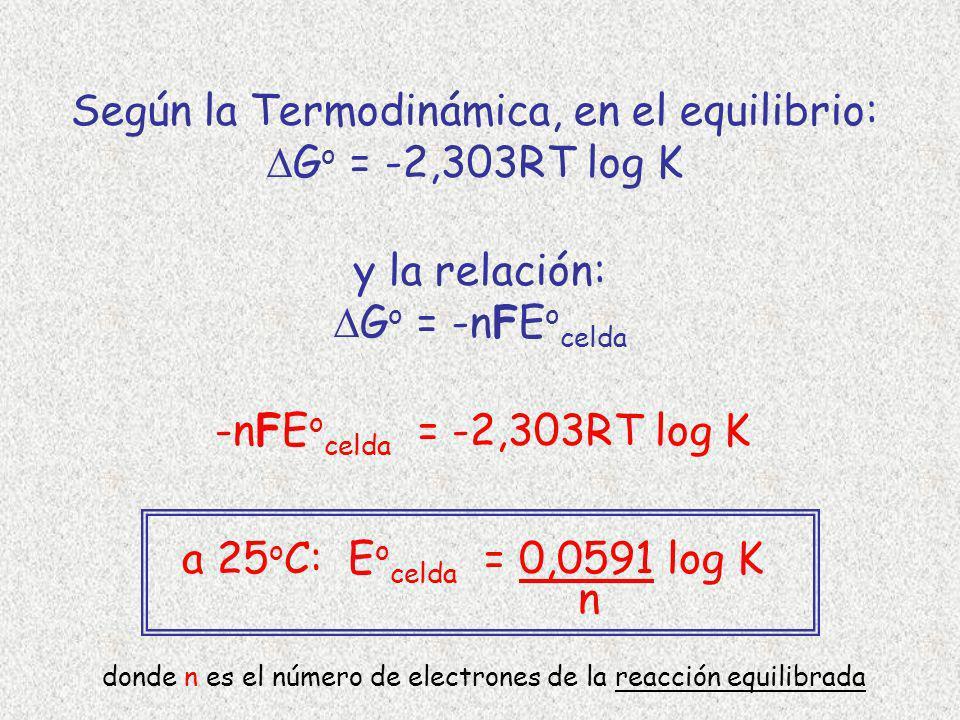 y la relación: G o = -n F E o celda Según la Termodinámica, en el equilibrio: G o = -2,303RT log K -n F E o celda = -2,303RT log K a 25 o C: E o celda