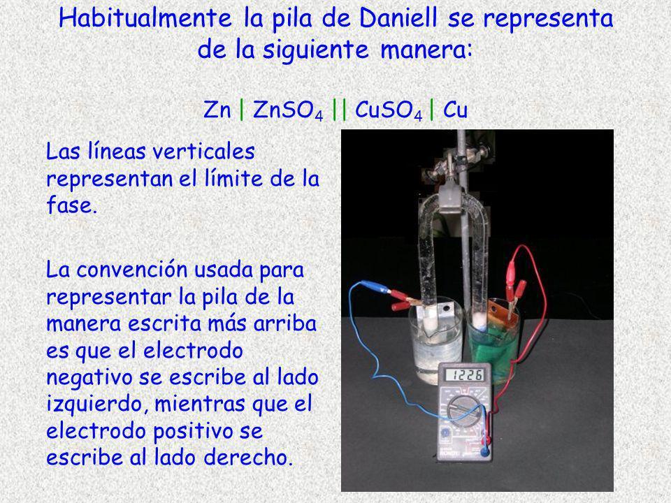 Habitualmente la pila de Daniell se representa de la siguiente manera: Zn | ZnSO 4 || CuSO 4 | Cu Las líneas verticales representan el límite de la fa