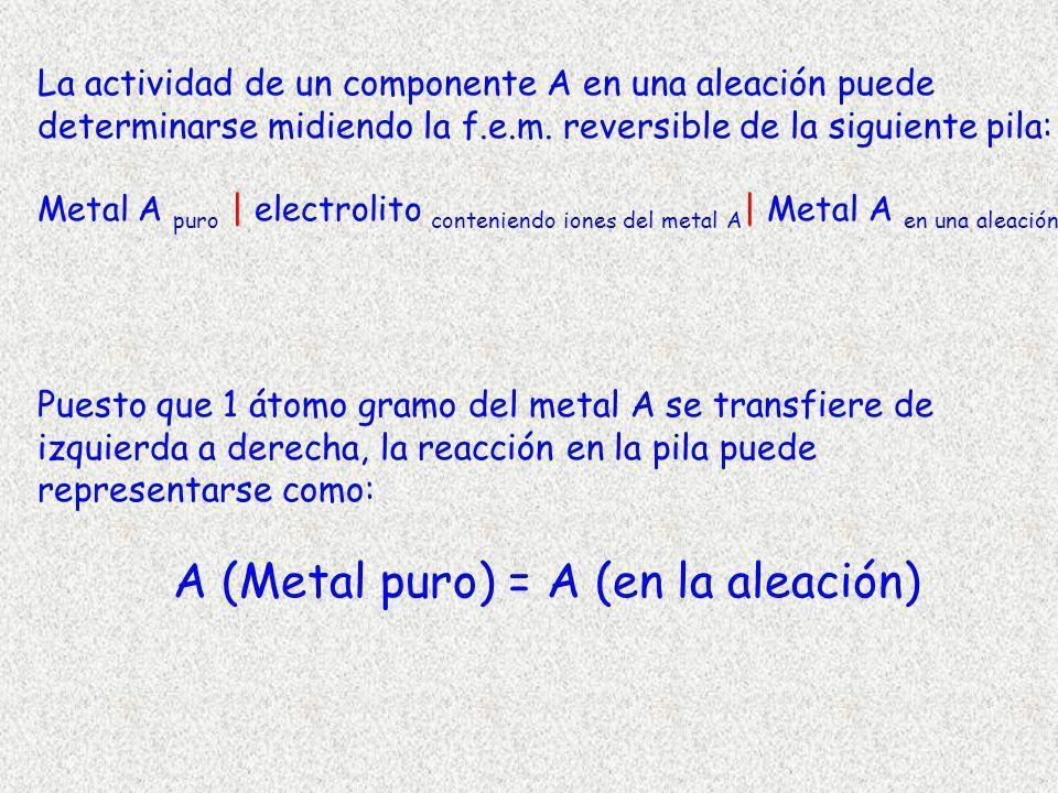 La actividad de un componente A en una aleación puede determinarse midiendo la f.e.m. reversible de la siguiente pila: Metal A puro | electrolito cont