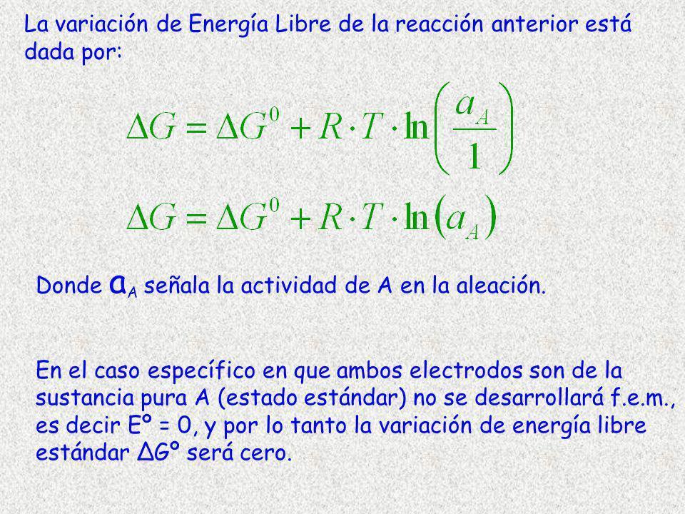 La variación de Energía Libre de la reacción anterior está dada por: Donde a A señala la actividad de A en la aleación. En el caso específico en que a