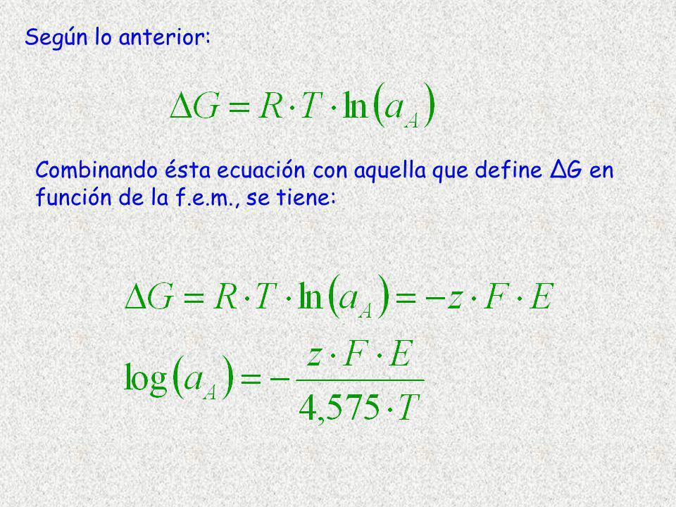 Según lo anterior: Combinando ésta ecuación con aquella que define G en función de la f.e.m., se tiene: