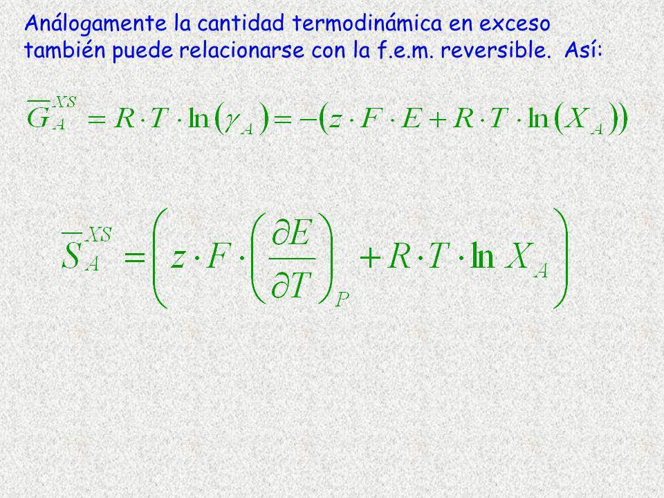 Análogamente la cantidad termodinámica en exceso también puede relacionarse con la f.e.m. reversible. Así: