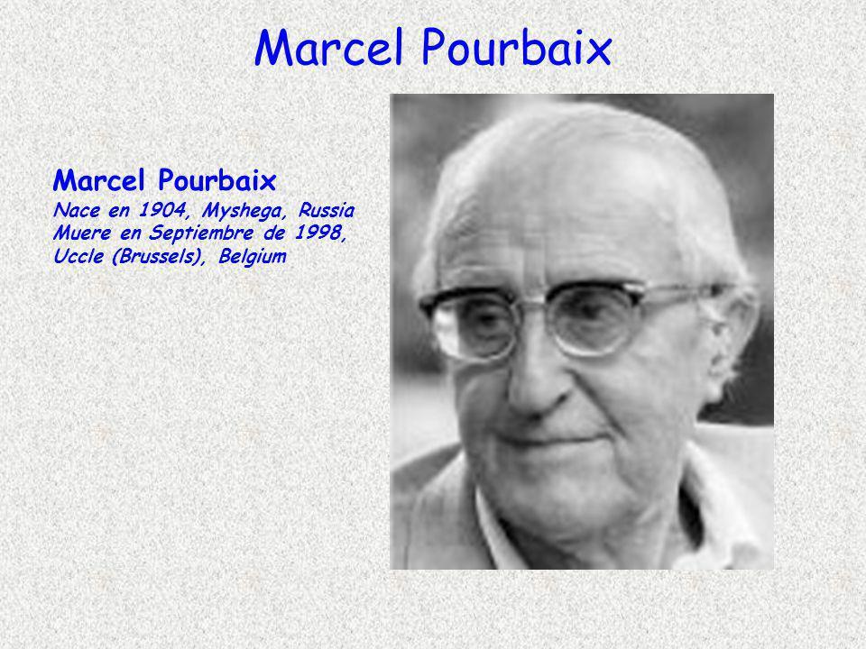 Marcel Pourbaix Nace en 1904, Myshega, Russia Muere en Septiembre de 1998, Uccle (Brussels), Belgium