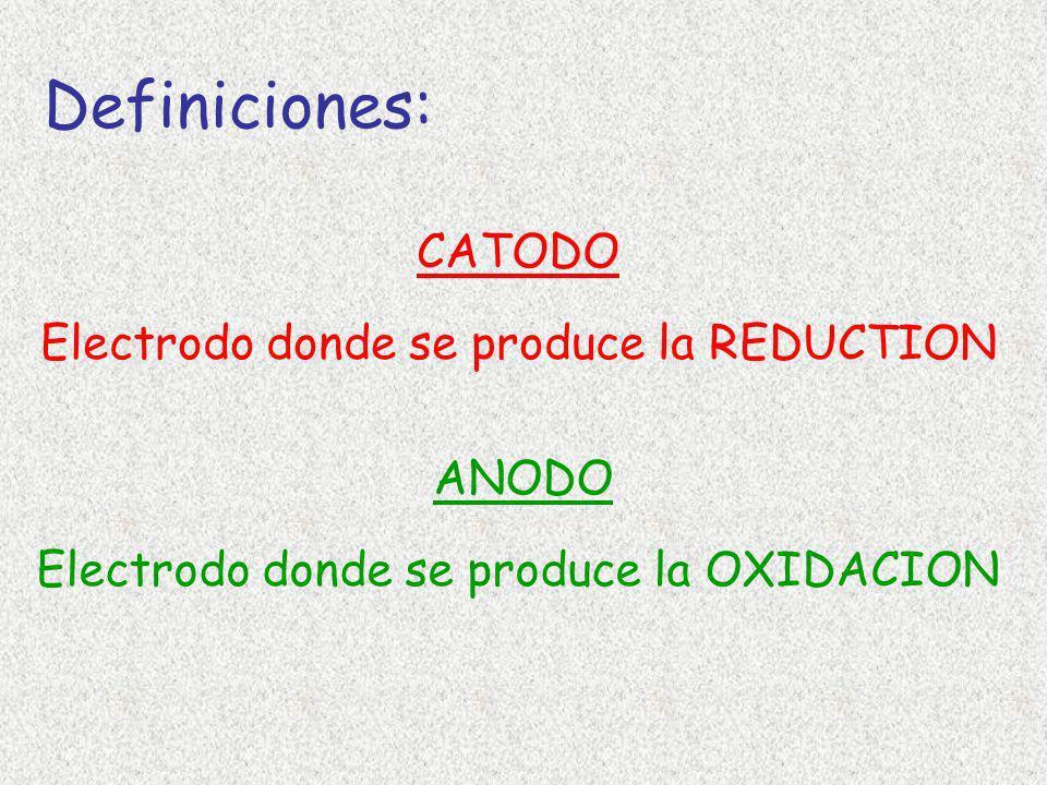 y la relación: G o = -n F E o celda Según la Termodinámica, en el equilibrio: G o = -2,303RT log K -n F E o celda = -2,303RT log K a 25 o C: E o celda = 0,0591 log K n donde n es el número de electrones de la reacción equilibrada
