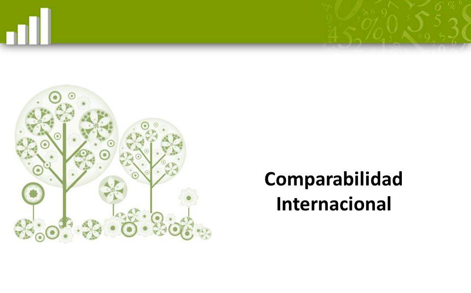 Comparabilidad Internacional