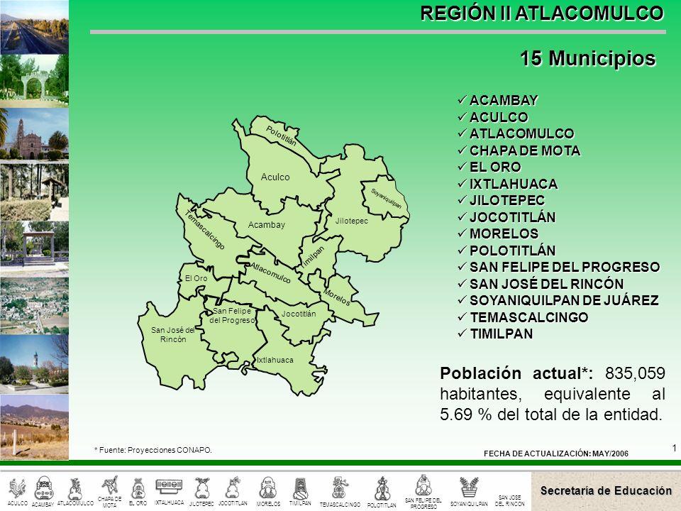 Secretaría de Educación ACULCO ACAMBAY CHAPA DE MOTA EL ORO IXTALHUACA JILOTEPEC JOCOTITLAN MORELOS TIMILPAN TEMASCALCINGO POLOTITLAN SAN FELIPE DEL PROGRESO SOYANIQUILPAN ATLACOMULCO SAN JOSE DEL RINCON REGIÓN II ATLACOMULCO 12 Nivel EscolarizadaNo EscolarizadaTotal MatrículaDocentesPlantelesMatrículaDocentesPlantelesMatrículaDocentesPlanteles EDUCACIÓN ESPECIAL 1161 61 PREESCOLAR 1,15058441,1505844 PRIMARIA 4,635201384,63520138 SECUNDARIA 1,72978101,7297810 MEDIA SUPERIOR 552313552313 EDUCACIÓN PARA LOS ADULTOS 298244298244 TOTAL 8,066368953093058,375398100 Morelos Matrícula, Docentes y Planteles por Nivel Educativo Ciclo Escolar 2005 – 2006 (Modalidad Escolarizada y No Escolarizada) Incluye escuelas oficiales y particulares de control estatal, federal y autónomo.