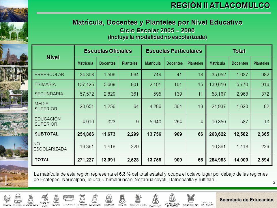 Secretaría de Educación ACULCO ACAMBAY CHAPA DE MOTA EL ORO IXTALHUACA JILOTEPEC JOCOTITLAN MORELOS TIMILPAN TEMASCALCINGO POLOTITLAN SAN FELIPE DEL PROGRESO SOYANIQUILPAN ATLACOMULCO SAN JOSE DEL RINCON REGIÓN II ATLACOMULCO 3 Municipio EscolarizadaNo EscolarizadaTotal MatrículaDocentesPlantelesMatrículaDocentesPlantelesMatrículaDocentesPlanteles ACAMBAY 18,7629272281,6601201420,4221,047242 ACULCO 12,148621159925712313,073692182 ATLACOMULCO 30,8321,4581632,1751933133,0071,651194 CHAPA DE MOTA 7,163367944115497,574421103 IXTLAHUACA 44,3591,9842483,0941942247,4532,178270 JILOTEPEC 25,2741,2882422,1271764027,4011,464282 JOCOTITLÁN 17,5988661301,5681622519,1661,028155 MORELOS 8,066368953093058,375398100 EL ORO 11,3935571111,076751312,469632124 POLOTITLÁN 4,130204492422374,37222756 SAN FELIPE DEL PROGRESO 37,3451,5332781,7801971739,1251,730295 SOYANIQUILPAN DE JUÁREZ 3,193160451692223,36218247 TEMASCALCINGO 19,013922185634771419,647999199 TIMILPAN 3,947228521321644,07924456 SAN JOSE DEL RINCÓN 25,3991,099286598325,4581,107289 TOTAL 268,62212,5822,36516,3611,418229284,98314,0002,594 Incluye escuelas oficiales y particulares de control estatal, federal y autónomo.