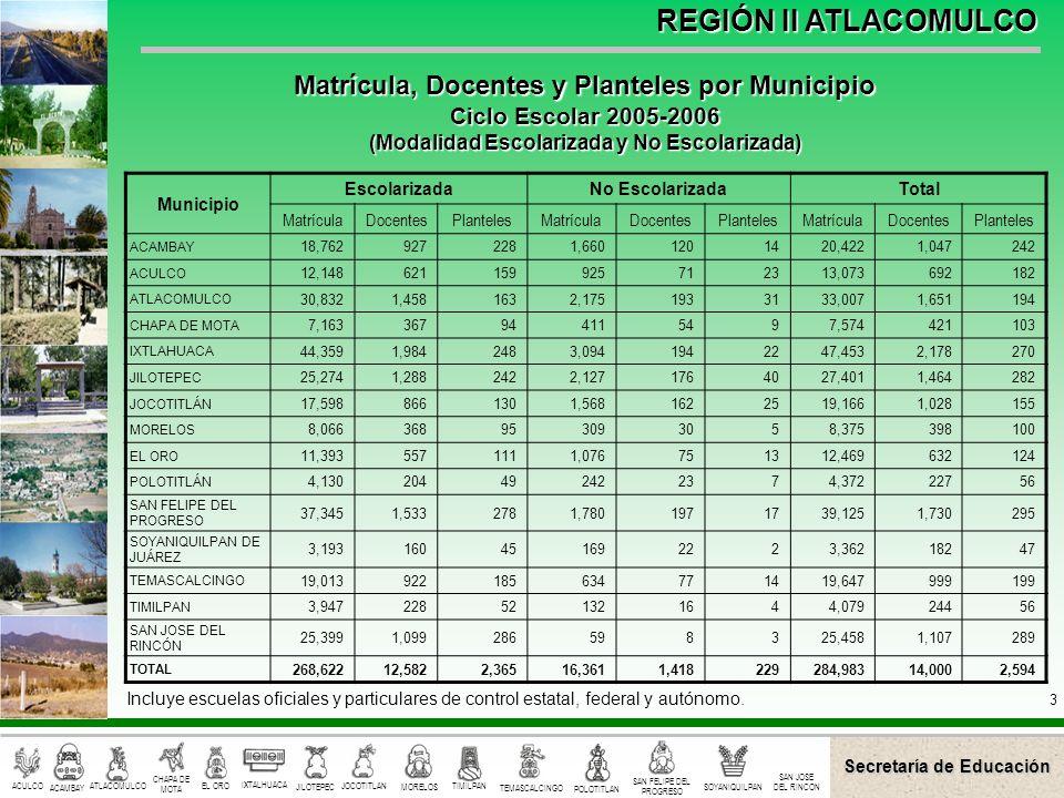 Secretaría de Educación ACULCO ACAMBAY CHAPA DE MOTA EL ORO IXTALHUACA JILOTEPEC JOCOTITLAN MORELOS TIMILPAN TEMASCALCINGO POLOTITLAN SAN FELIPE DEL PROGRESO SOYANIQUILPAN ATLACOMULCO SAN JOSE DEL RINCON REGIÓN II ATLACOMULCO 34 IMPORTE MENSUAL DE LAS BECAS ($) Madres Jóvenes y Jóvenes Embarazadas Dirigido a adolescentes madres de un único hijo o que se encuentren en su primer embarazo con edades comprendidas entre 12 y 18 años, que no han concluido su educación básica y desean continuar o retomar sus estudios en escuelas públicas, o en cualquier otra modalidad pública no escolarizada.