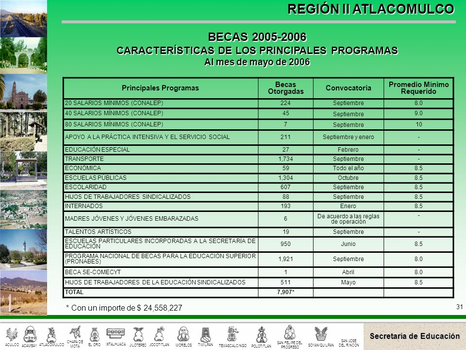 Secretaría de Educación ACULCO ACAMBAY CHAPA DE MOTA EL ORO IXTALHUACA JILOTEPEC JOCOTITLAN MORELOS TIMILPAN TEMASCALCINGO POLOTITLAN SAN FELIPE DEL P
