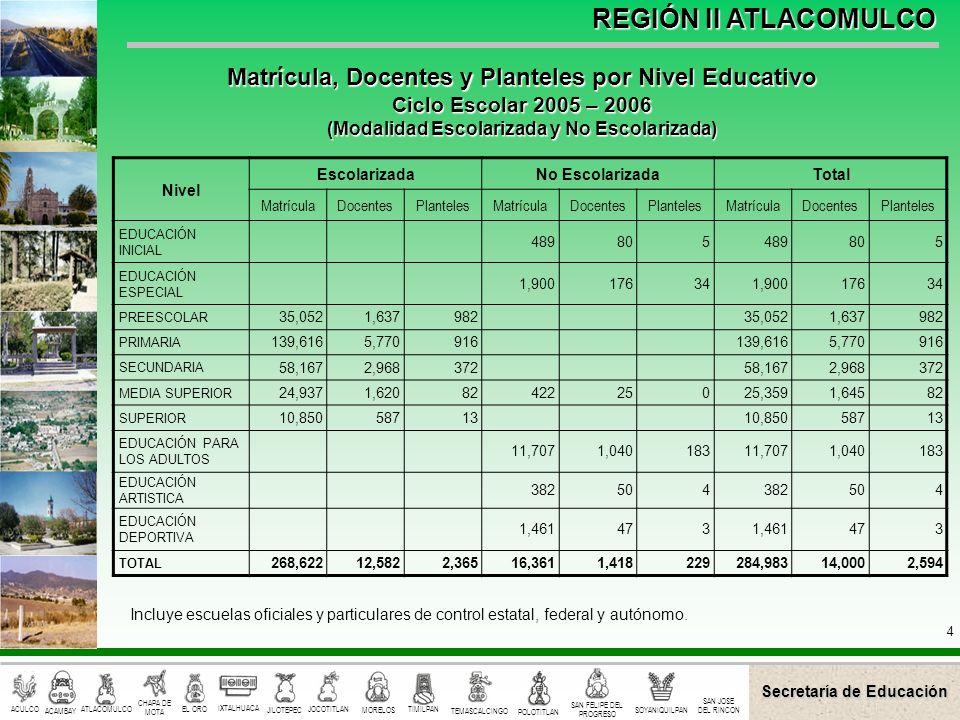 Secretaría de Educación ACULCO ACAMBAY CHAPA DE MOTA EL ORO IXTALHUACA JILOTEPEC JOCOTITLAN MORELOS TIMILPAN TEMASCALCINGO POLOTITLAN SAN FELIPE DEL PROGRESO SOYANIQUILPAN ATLACOMULCO SAN JOSE DEL RINCON REGIÓN II ATLACOMULCO 25 Municipio Porcentaje de Población en Localidades con Menos de 5,000 Habitantes Porcentaje de Población Ocupada con Ingreso de Hasta 2 Salarios Mínimos Grado de Marginación Lugar que Ocupa en el Contexto Estatal ACAMBAY 91.0775.49ALTO16 ACULCO 10073.13ALTO15 ATLACOMULCO 65.3356.16MEDIO47 CHAPA DE MOTA 10066.82ALTO22 EL ORO 59.9564.51ALTO30 IXTLAHUACA 84.6964.97MEDIO36 JILOTEPEC 77.1661.44MEDIO45 JOCOTITLÁN 10080.14ALTO9 MORELOS 79.9066.76MEDIO33 POLOTITLÁN 10060.57BAJO50 SAN FELIPE DEL PROGRESO 10067.82ALTO3 SAN JOSÉ DEL RINCÓN SOYANIQUILPAN DE JUÁREZ 10066.17MEDIO38 TEMASCALCINGO 70.7467.53ALTO27 TIMILPAN 10071.61MEDIO34 FUENTE: FUENTE: Estimaciones de CONAPO con base en el XII Censo General de Población y Vivienda de 2000.