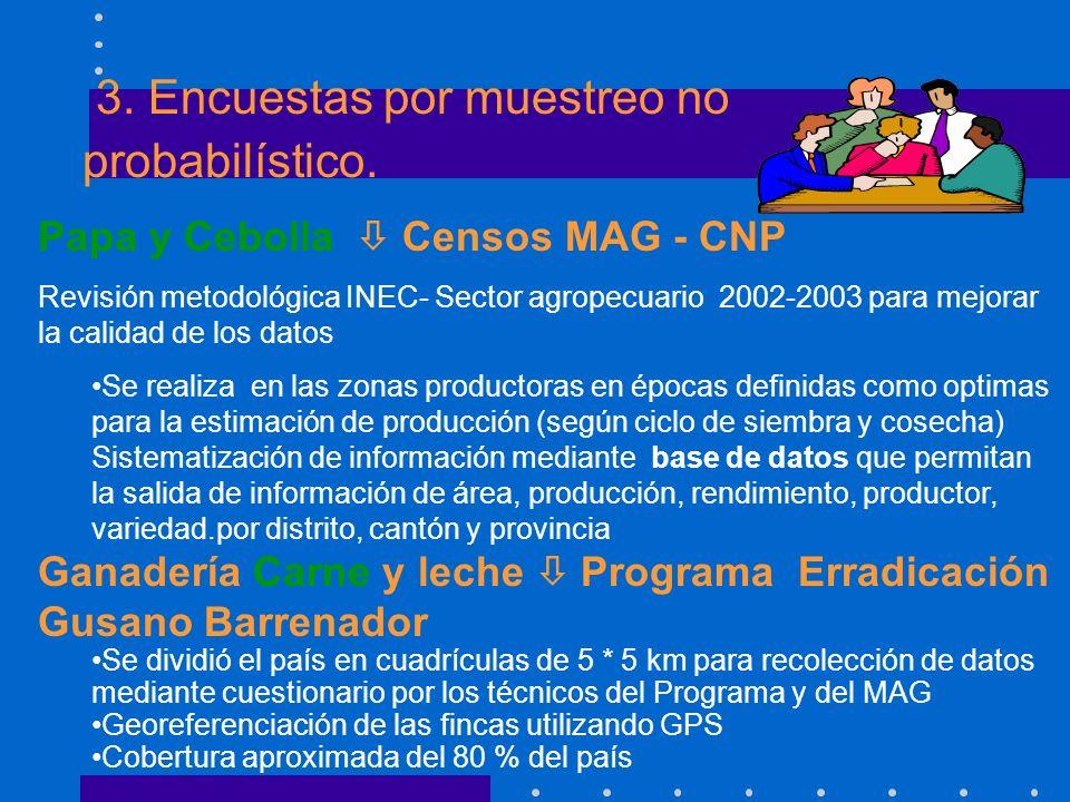 3. Encuestas por muestreo no probabilístico. Papa y Cebolla Censos MAG - CNP Revisión metodológica INEC- Sector agropecuario 2002-2003 para mejorar la