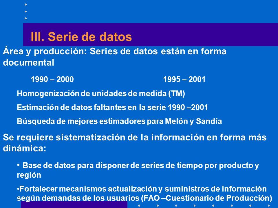 Área y producción: Series de datos están en forma documental 1990 – 2000 1995 – 2001 Homogenización de unidades de medida (TM) Estimación de datos fal