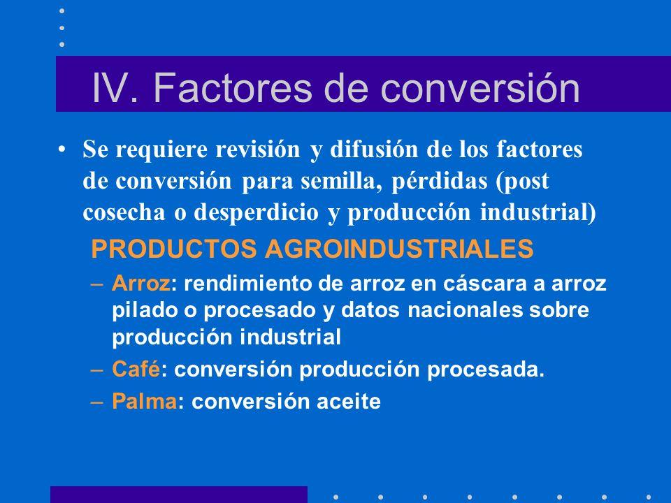 IV. Factores de conversión Se requiere revisión y difusión de los factores de conversión para semilla, pérdidas (post cosecha o desperdicio y producci