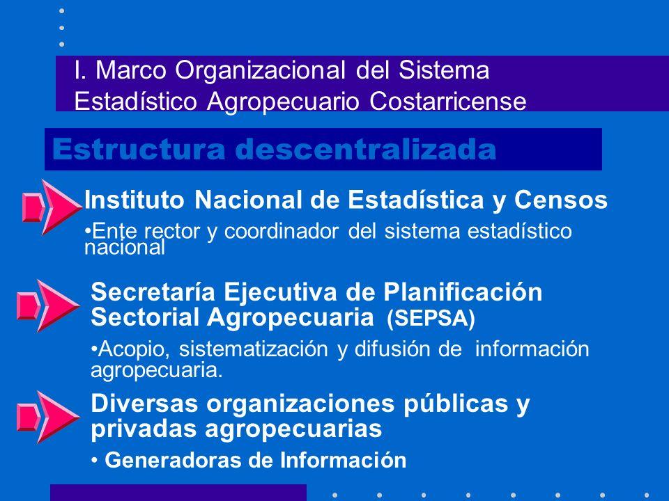 Estructura descentralizada Instituto Nacional de Estadística y Censos Ente rector y coordinador del sistema estadístico nacional Secretaría Ejecutiva