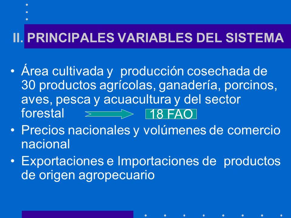 II. PRINCIPALES VARIABLES DEL SISTEMA Área cultivada y producción cosechada de 30 productos agrícolas, ganadería, porcinos, aves, pesca y acuacultura