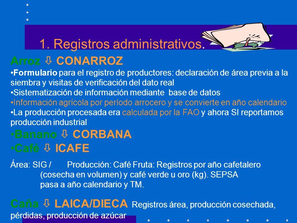 1. Registros administrativos. Arroz CONARROZ Formulario para el registro de productores: declaración de área previa a la siembra y visitas de verifica