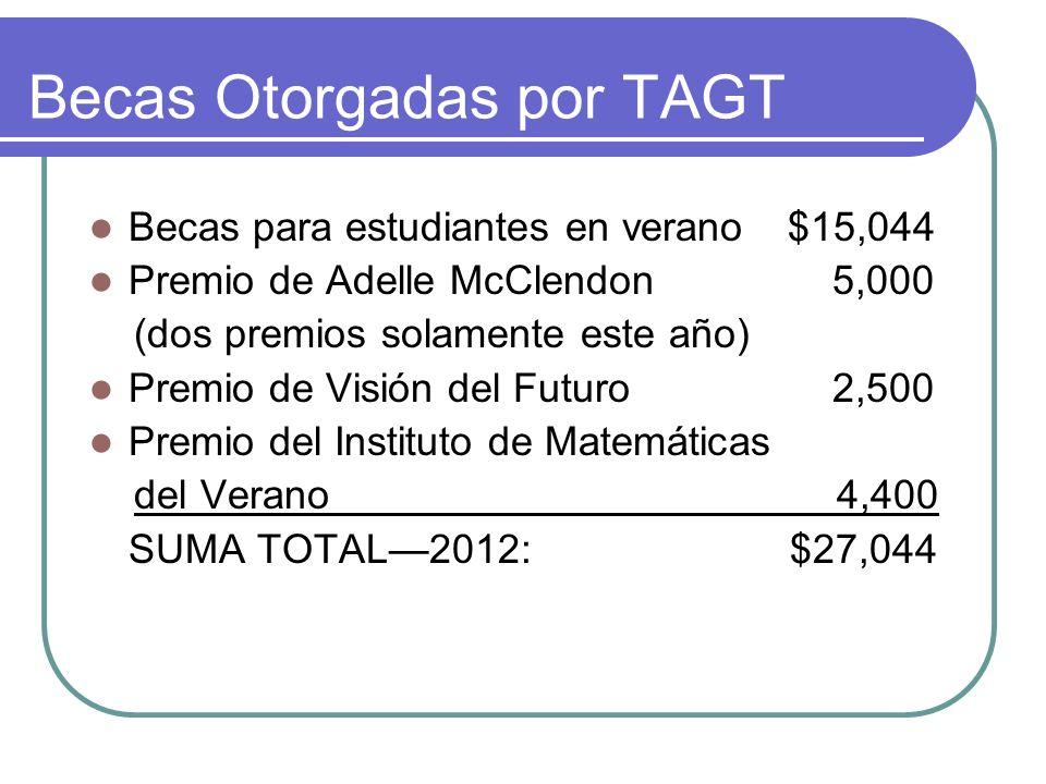 Becas Otorgadas por TAGT Becas para estudiantes en verano $15,044 Premio de Adelle McClendon 5,000 (dos premios solamente este año) Premio de Visión del Futuro 2,500 Premio del Instituto de Matemáticas del Verano 4,400 SUMA TOTAL2012: $27,044