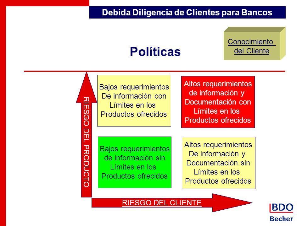 Políticas RIESGO DEL PRODUCTO RIESGO DEL CLIENTE Bajos requerimientos De información con Límites en los Productos ofrecidos Altos requerimientos de in