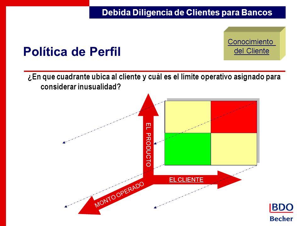 Política de Perfil ¿En que cuadrante ubica al cliente y cuál es el límite operativo asignado para considerar inusualidad? EL PRODUCTO MONTO OPERADO EL
