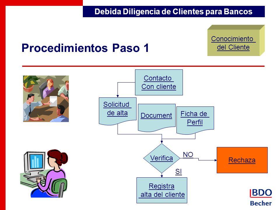Procedimientos Paso 1 Contacto Con cliente Solicitud de alta Document Ficha de Perfil Verifica Registra alta del cliente Conocimiento del Cliente Debi