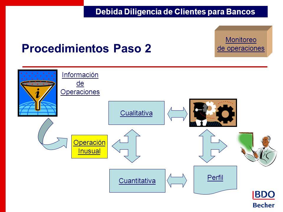 Procedimientos Paso 2 Operación Inusual Cualitativa Cuantitativa Perfil Monitoreo de operaciones Información de Operaciones Debida Diligencia de Clien