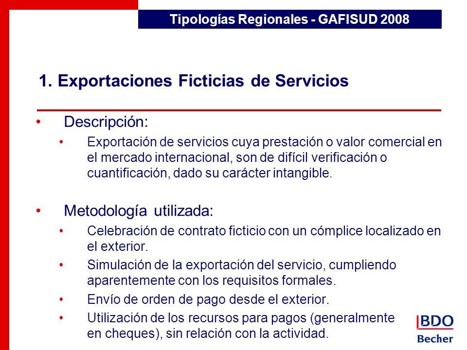 1. Exportaciones Ficticias de Servicios Tipologías Regionales - GAFISUD 2008 Descripción: Exportación de servicios cuya prestación o valor comercial e