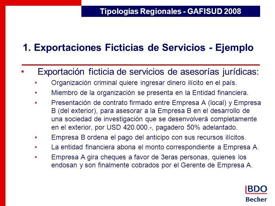 1. Exportaciones Ficticias de Servicios - Ejemplo Tipologías Regionales - GAFISUD 2008 Exportación ficticia de servicios de asesorías jurídicas: Organ