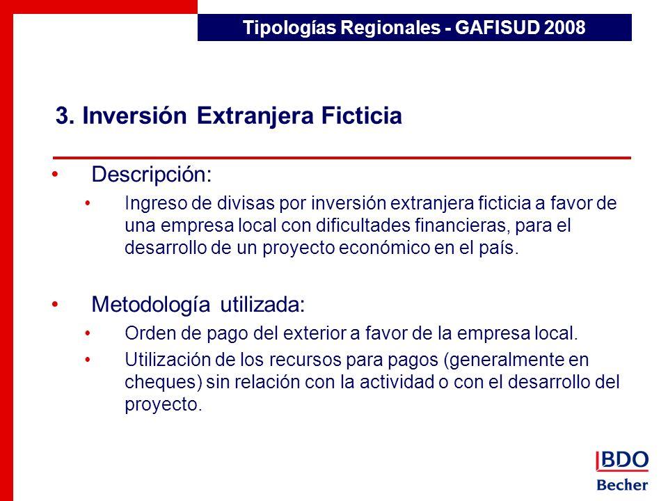 3. Inversión Extranjera Ficticia Detección de Transacciones Inusuales Descripción: Ingreso de divisas por inversión extranjera ficticia a favor de una