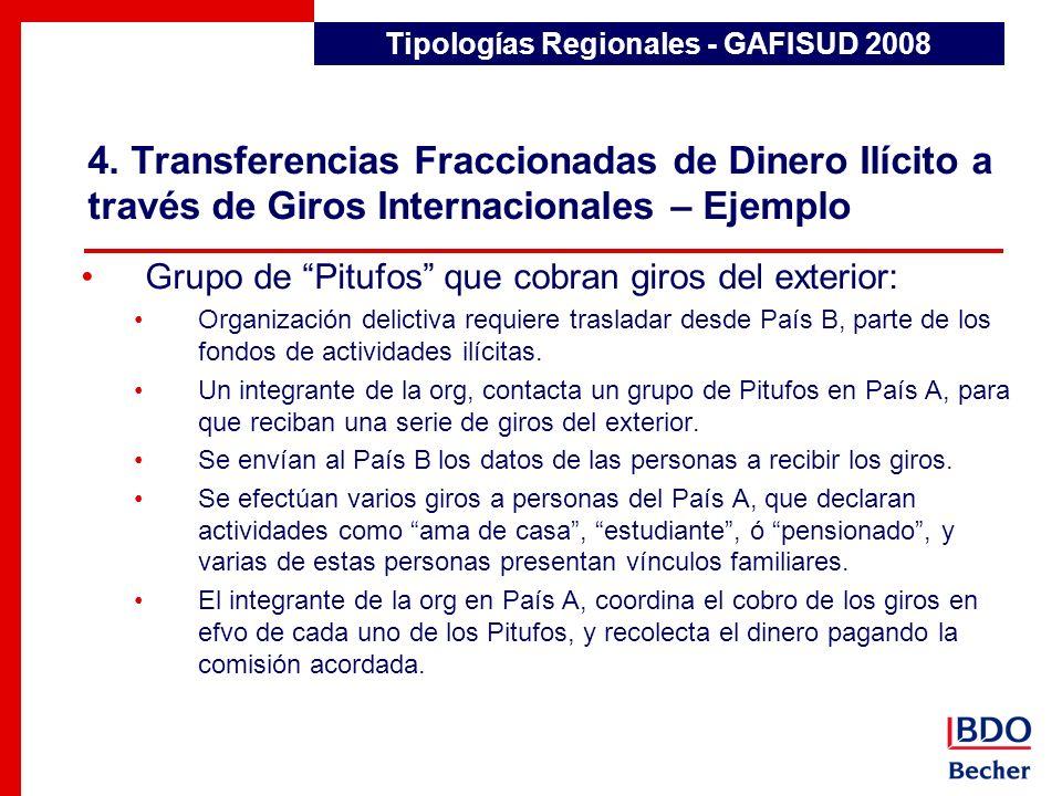 4. Transferencias Fraccionadas de Dinero Ilícito a través de Giros Internacionales – Ejemplo Detección de Transacciones Inusuales Grupo de Pitufos que