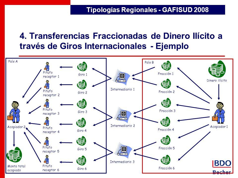 4. Transferencias Fraccionadas de Dinero Ilícito a través de Giros Internacionales - Ejemplo Detección de Transacciones Inusuales Tipologías Regionale