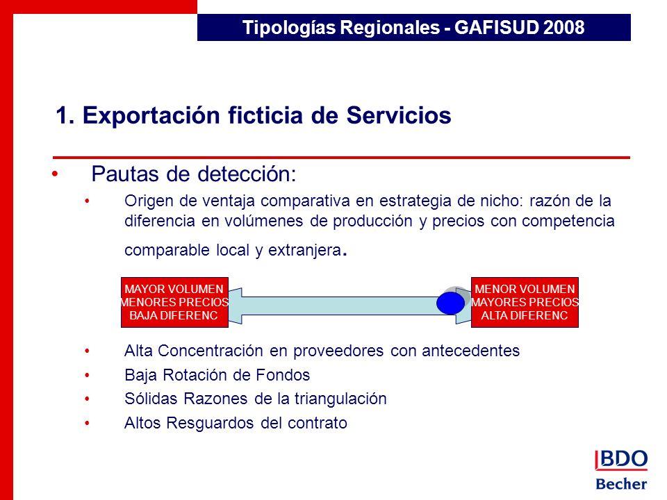 1. Exportación ficticia de Servicios Tipologías Regionales - GAFISUD 2008 Pautas de detección: Origen de ventaja comparativa en estrategia de nicho: r