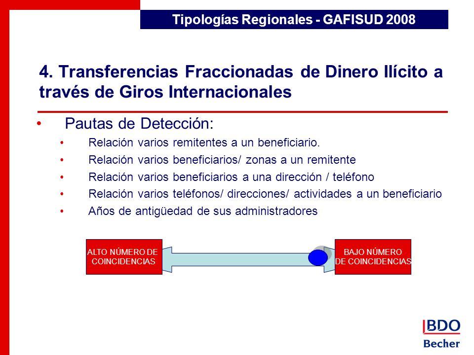 4. Transferencias Fraccionadas de Dinero Ilícito a través de Giros Internacionales Tipologías Regionales - GAFISUD 2008 Pautas de Detección: Relación