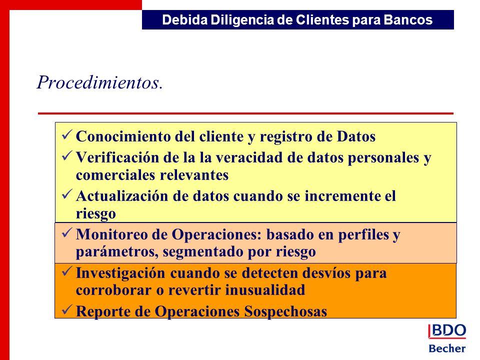 Procedimientos. Conocimiento del cliente y registro de Datos Verificación de la la veracidad de datos personales y comerciales relevantes Actualizació