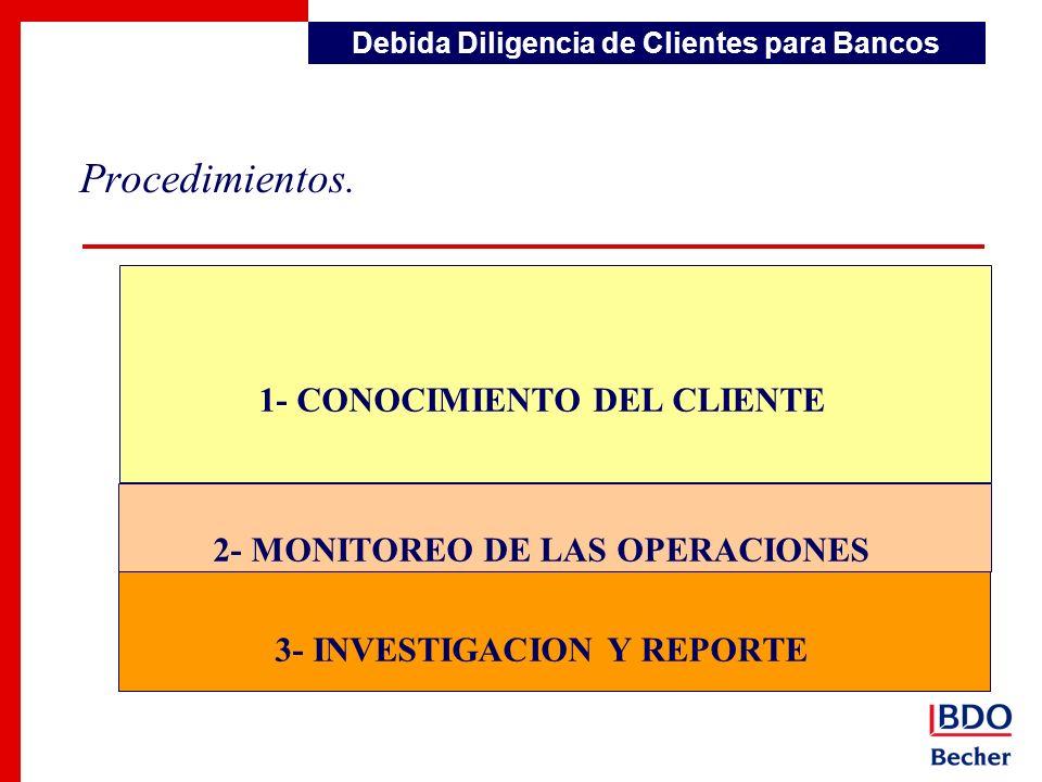 Procedimientos. 1- CONOCIMIENTO DEL CLIENTE 2- MONITOREO DE LAS OPERACIONES 3- INVESTIGACION Y REPORTE Debida Diligencia de Clientes para Bancos