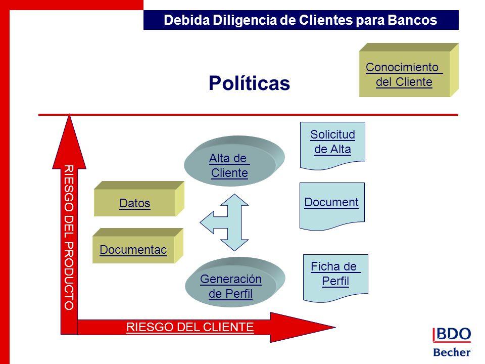 Políticas Conocimiento del Cliente Alta de Cliente Generación de Perfil Datos Documentac Solicitud de Alta Document Ficha de Perfil RIESGO DEL PRODUCT