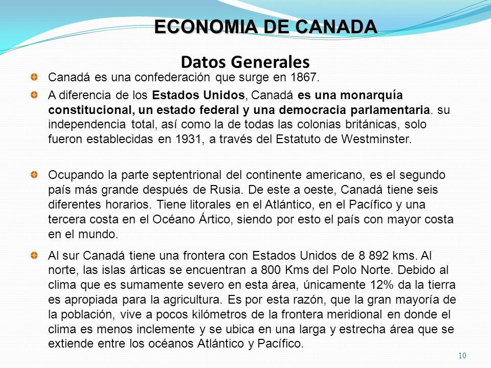 Datos Generales 10 ECONOMIA DE CANADA Canadá es una confederación que surge en 1867. A diferencia de los Estados Unidos, Canadá es una monarquía const