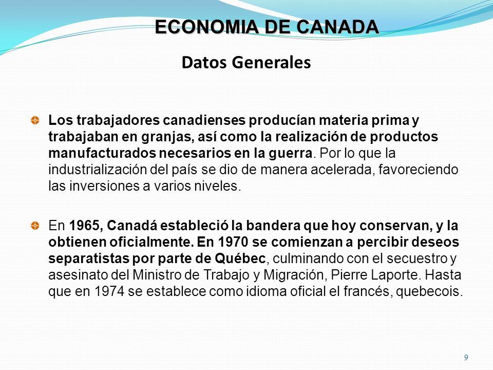 Datos Generales 9 ECONOMIA DE CANADA Los trabajadores canadienses producían materia prima y trabajaban en granjas, así como la realización de producto