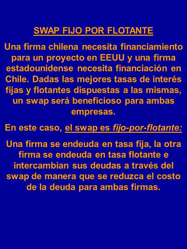 LOS FLUJOS DE CAJA: CH1:PAGA R15,50% BR2:PAGA $14,50% INGRESO DEL INTERMEDIARIO: $2,50 – R1,50% $2.500M(0,025) – R10M(0,015)(250) = $62.500.000 - $37.