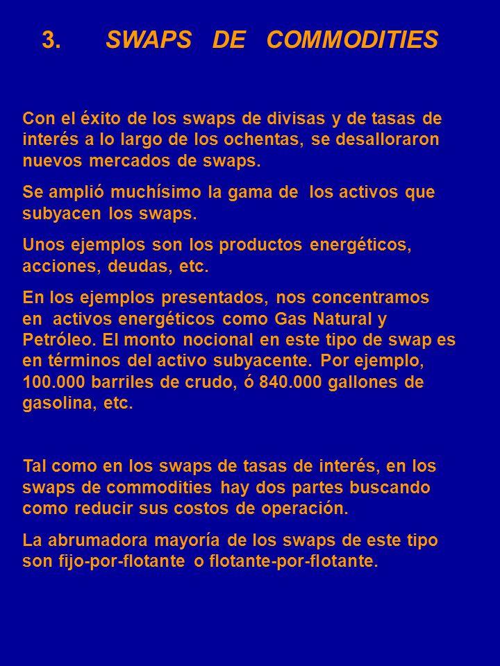 DIRECTO SWAP FIJO POR FLOTANTE CHILE CH1 TOMA UN PRÉSTAMO DE $4.500M Y LO DEPOSITA EN LA CUENTA DE EU2 EN SANTIAGO EEUU EU2 TOMA UN PRÉSTAMO DE $9M Y