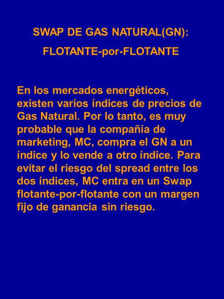 SWAP FIJO-POR-FLOTANTE DE GAS NATURAL PRODR MC USUARIO CONTRA PARTE $5.55 INDICE $5.50 Gas Obsérvese que el flujo de caja de MC es: -$5,50 + índice +
