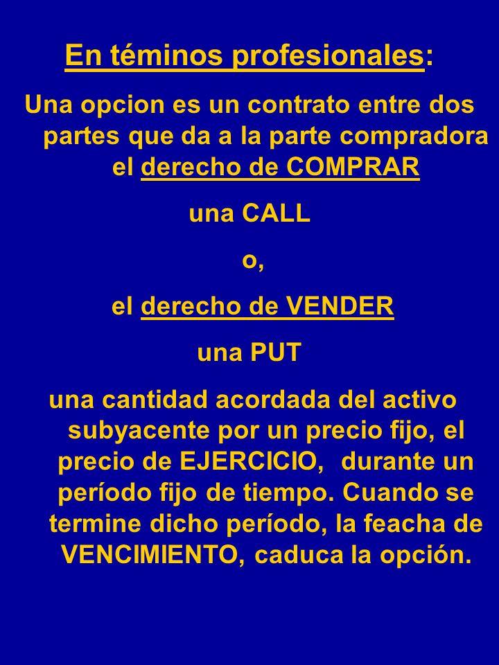 Especificaciones de un Contrato de Opciones Una Opción es un contrato que vincula a dos partes otorgando el derecho a una de ellas sobre un determinad