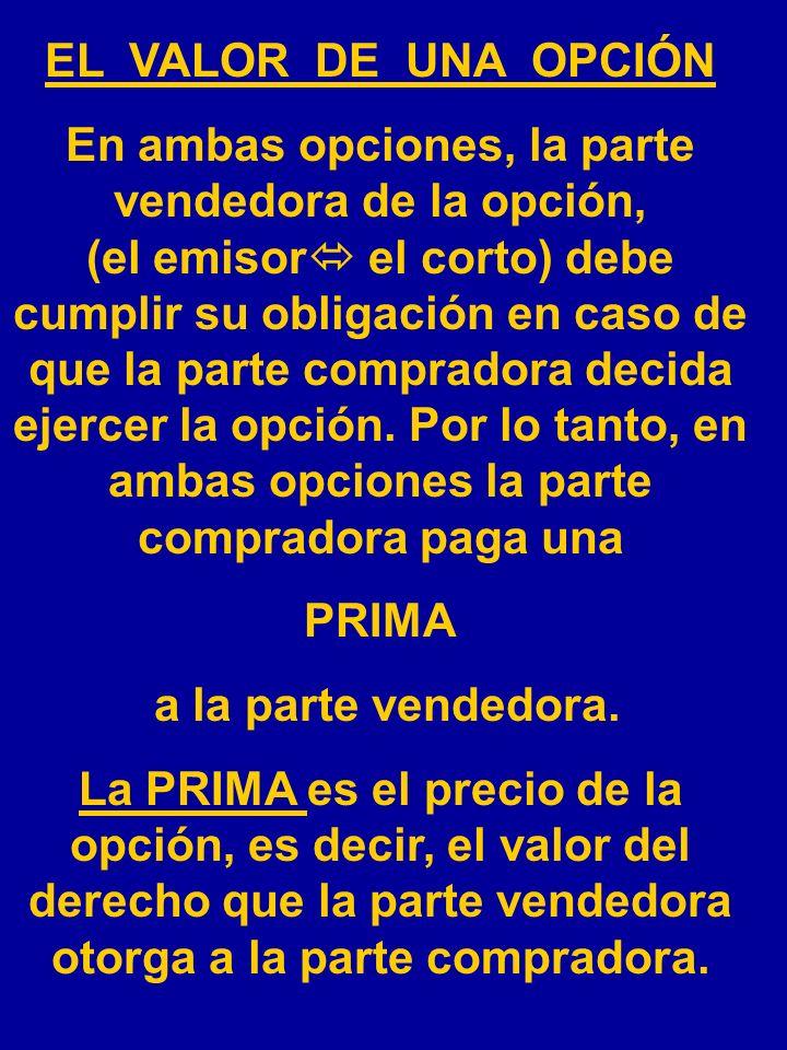 TIPOS DE OPCIONES CALL - La opción de COMPRA: la parte compradora tiene el derecho (pero no la obligación) de COMPRAR el activo subyacente por el prec